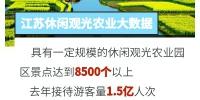 江苏休闲观光农业接待游客量突破1.5亿人次,景点达8500个 - 新华报业网