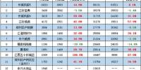 皮卡神车 再续神奇 长城风骏皮卡20年蝉联销量冠军 - Jsr.Org.Cn
