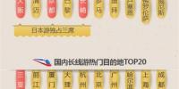 春节黄金周周边游长线游 南京苏州扬州成全国热门 - 新浪江苏