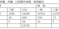 江苏去年审理1.4万余起知识产权保护案件 过半发生于苏州、南京 - 新华报业网