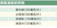 南京27岁研究生吃了几颗感冒药 入院到去世仅7天 - 新浪江苏