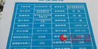 江苏启东新城吾悦广场工程概况。记者 王继亮 摄 - 新浪江苏