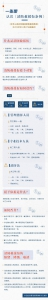 一张图认识《中华人民共和国消防救援衔条例》 - 消防总队