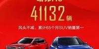 10月SUV销量榜单告诉你 哪款车值得拥有 - Jsr.Org.Cn