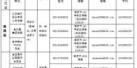 十三届江苏省委第六轮巡视全面进驻 聚焦实施乡村振兴战略开展专项巡视 - 新华报业网