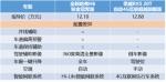 哈弗H6 PK荣威RX5,2:0完胜轻轻松松 - Jsr.Org.Cn