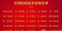 喜报!扬中市奚柏剑家庭荣获全国抗疫最美家庭 - 妇女联合会